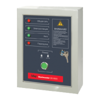 Блок автоматики Fubag Startmaster BS 6600
